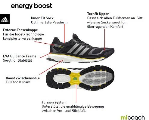 Adidas Energy Boost (Quelle: adidas.de)